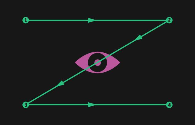 Eyeflow